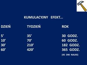 prezentacja szachowa J.Przewoźnik Piękny_Umysł_Szczecin_2014_01_16