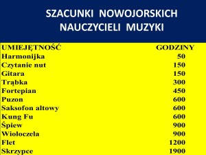 prezentacja szachowa J.Przewoźnik Piękny_Umysł_Szczecin_2014_01_21