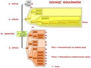 prezentacja szachowa J.Przewoźnik Piękny_Umysł_Szczecin_2014_01_33
