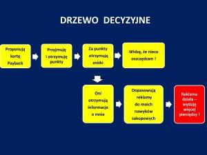 prezentacja szachowa J.Przewoźnik Piękny_Umysł_Szczecin_2014_01_35